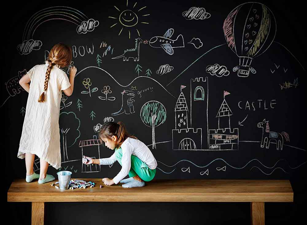 Best Chalkboard Paints